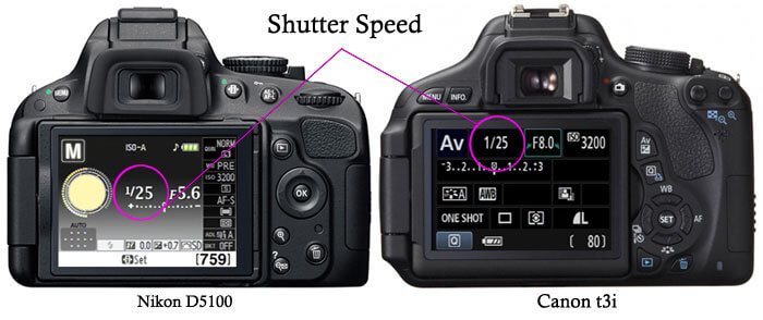 where-to-find-your-shutter-speed