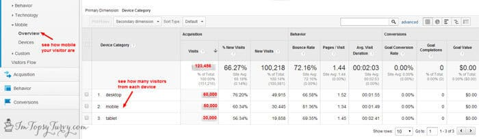 Google-Analytics-mobile-overview