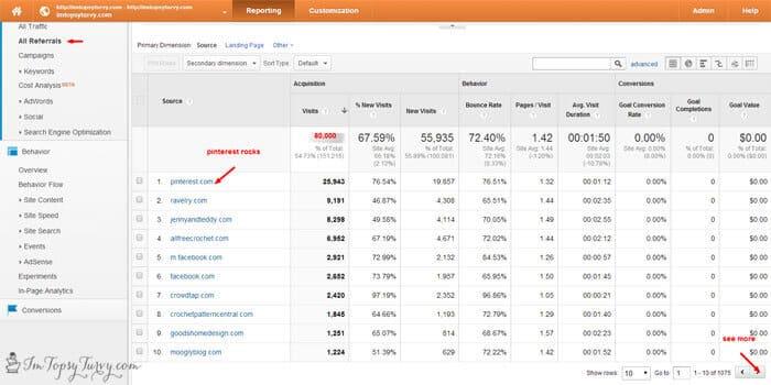 Google-Analytics-referrals