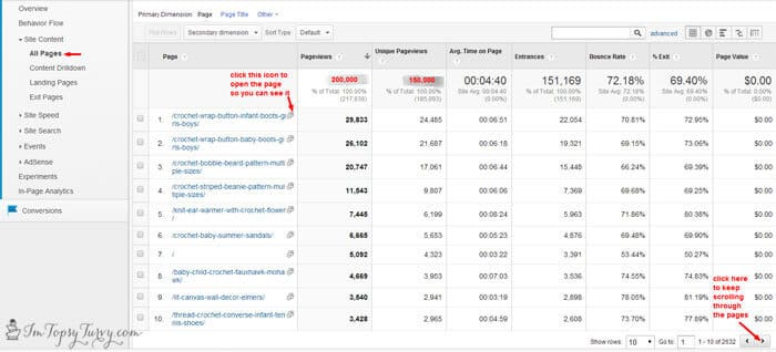Google-Analytics-pages