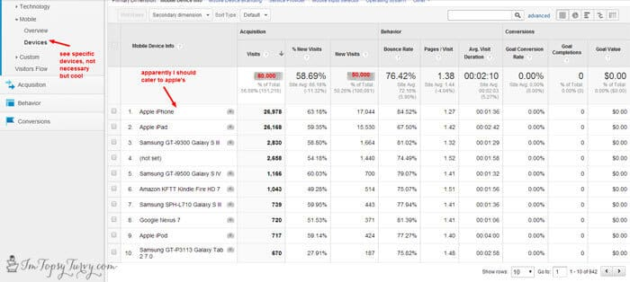 Google-Analytics-mobile-devices