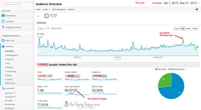 Google-Analytics-year-review